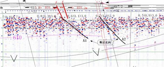 如图所示在a10右侧地震波能量衰减比较慢