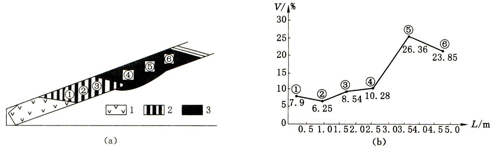 凡曲线发现结构图